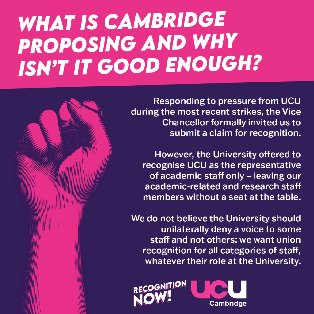Responding to pressure from UCU during the most recent strikes, the Vice Chancellor formally invited us to submit a claim for recognition. However, the University offered to recognise UCU as the representative of academic staff only – leaving our academic-related and research staff members without a seat at the table. We do not believe the University should unilaterally deny a voice to some staff and not others: we want union recognition for all categories of staff, whatever their role at the University.